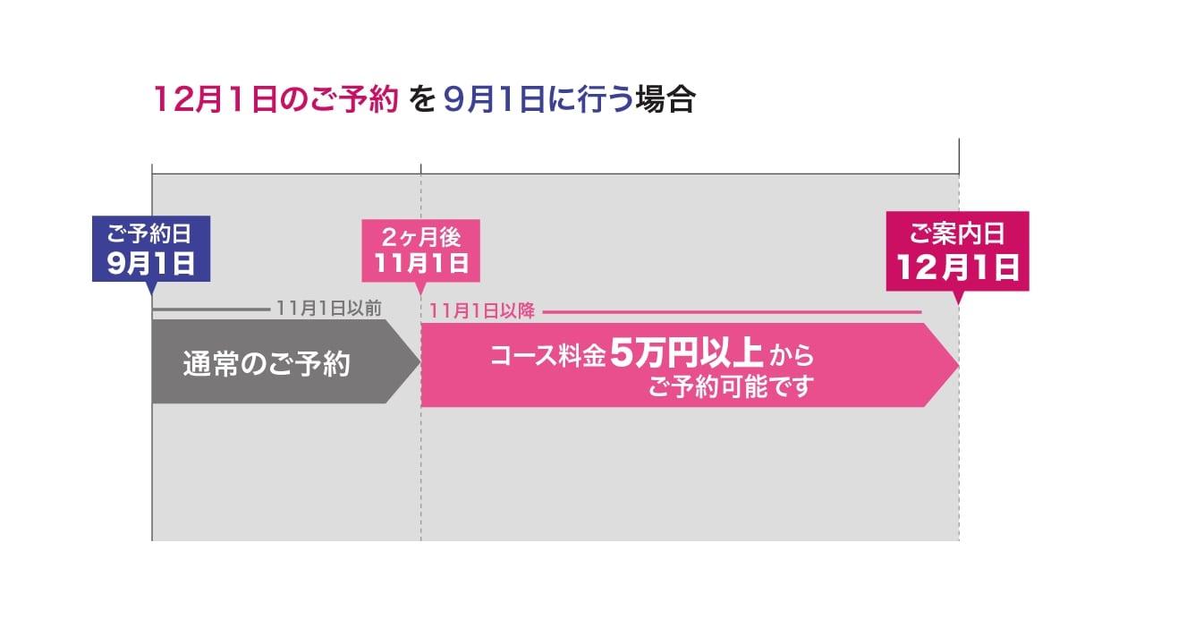 【システム改正】2020年9月より予約システムが変更